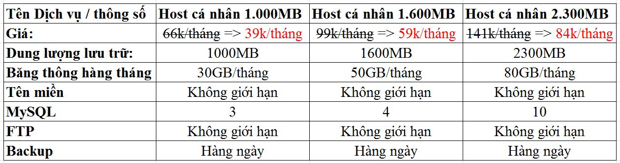Hosting giá rẻ, Host giá rẻ, host gia re, hosting gia re